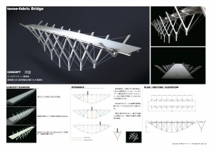 2014橋梁模型パネル