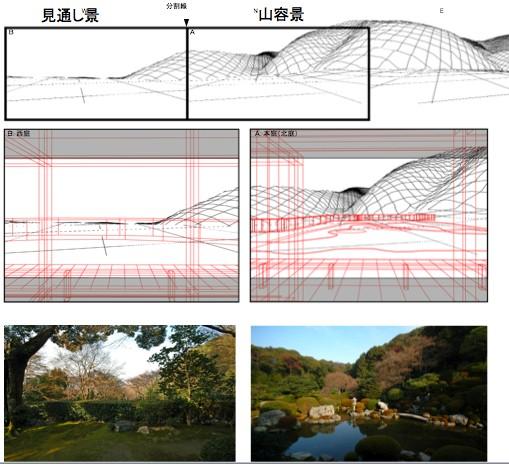 図3 清水寺成就院庭園における見え方の分析