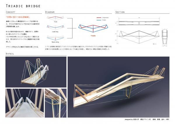 制作した橋梁模型のポスター
