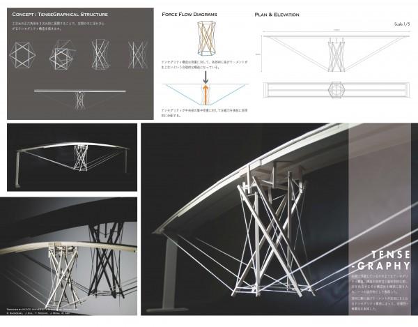 京都大学構造デザインチームrev2